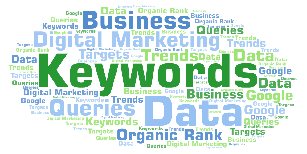 Top keywords and their order.